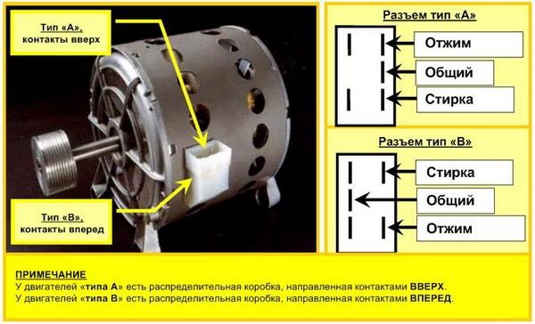 Рис. 20 Асинхронный двигатель