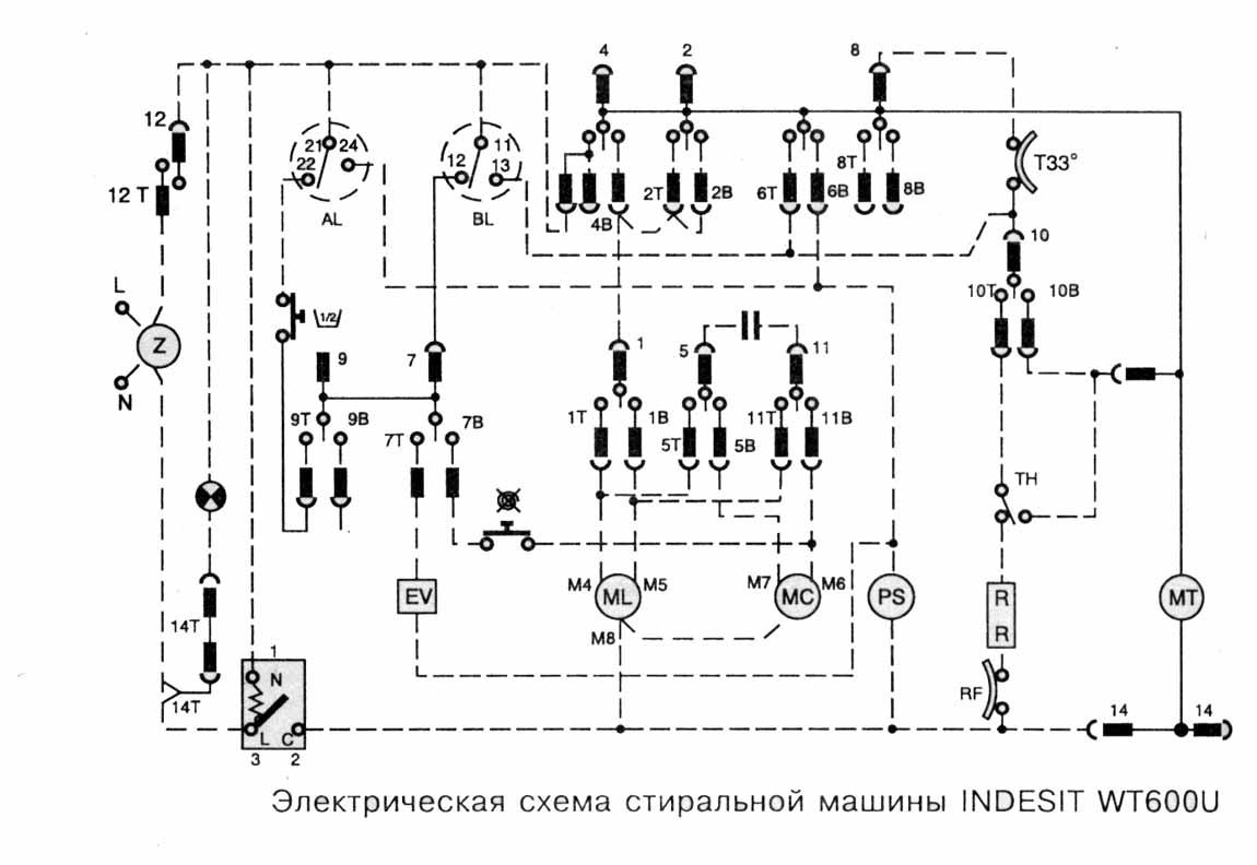 инструкция к индезит iwsc 5105